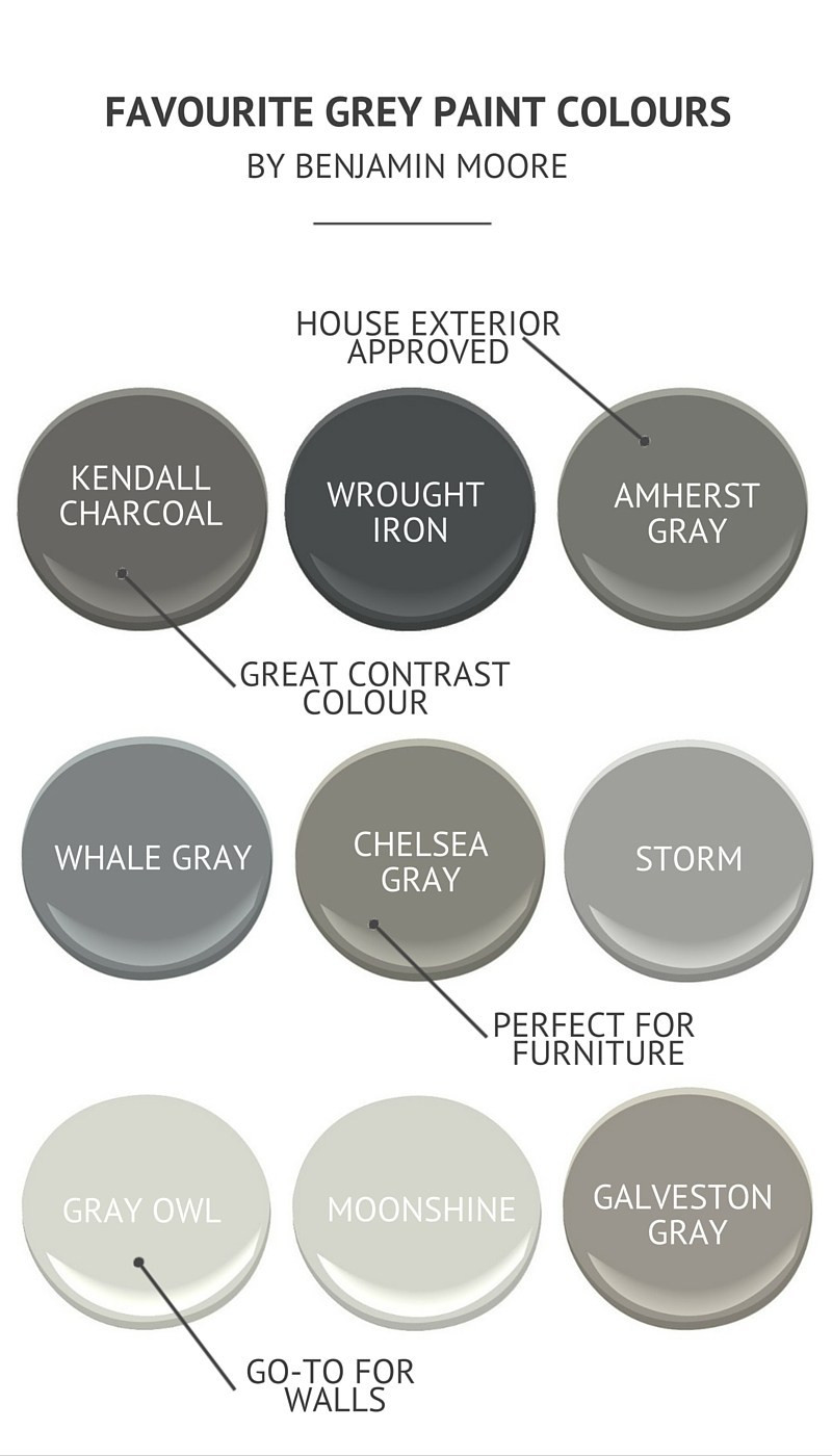 Best ideas about Best Gray Paint Colors Benjamin Moore . Save or Pin Grey Paint Colours by Benjamin Moore Now.