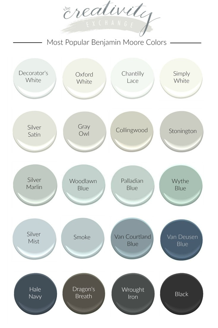 Best ideas about Best Gray Paint Colors Benjamin Moore . Save or Pin Most Popular Benjamin Moore Paint Colors Now.