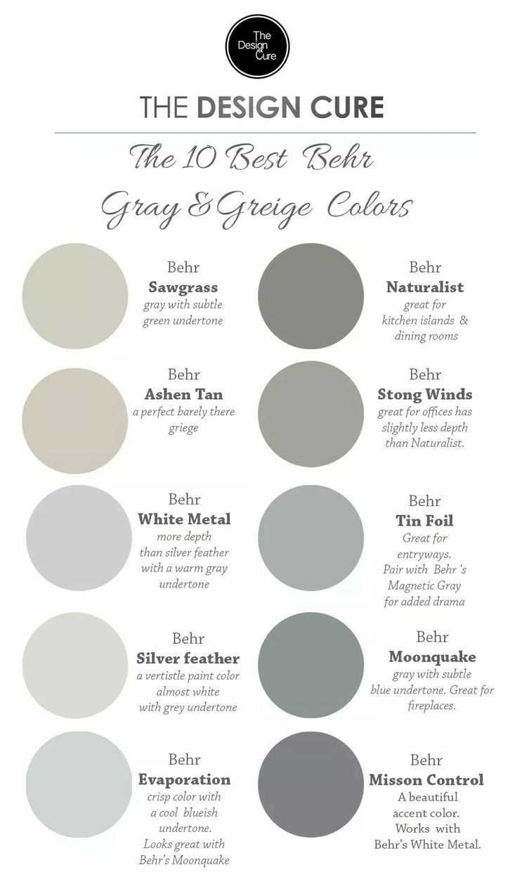 Best ideas about Best Gray Paint Colors . Save or Pin 101 best images about Behr Gray Living Room on Pinterest Now.