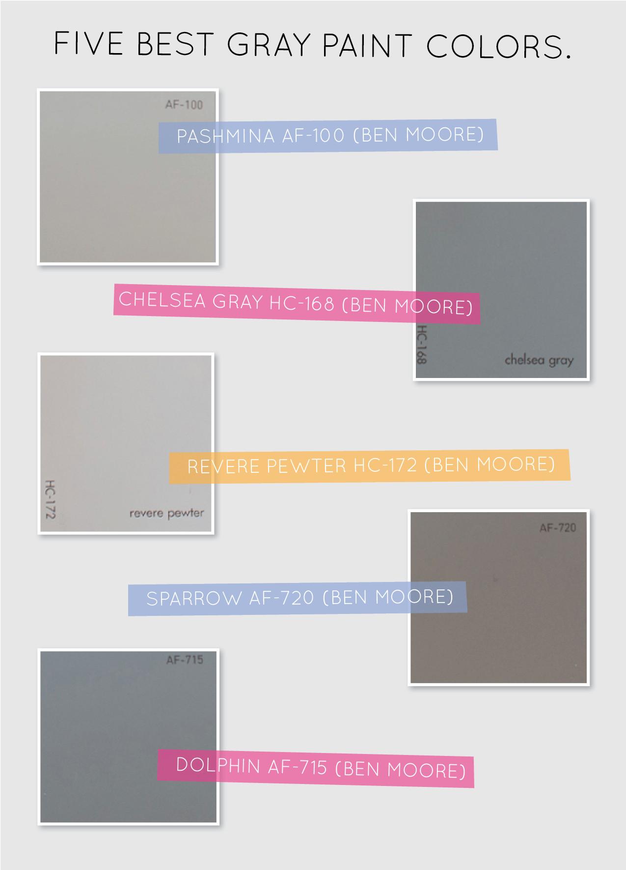 Best ideas about Best Gray Paint Colors . Save or Pin Alice and Lois5 best gray paint colors Now.
