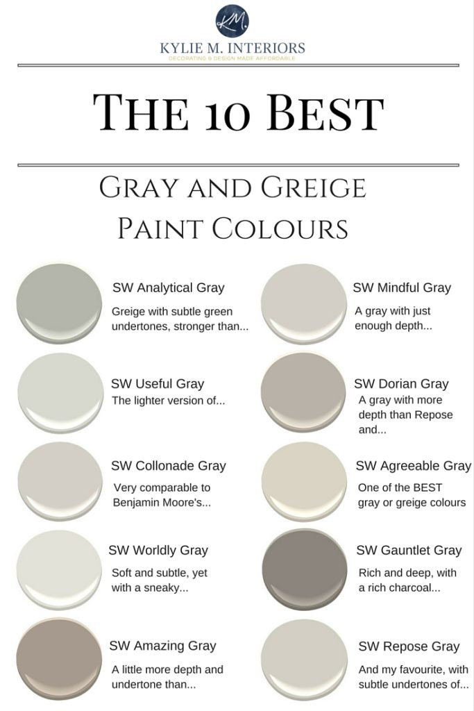 Best ideas about Best Gray Paint Colors . Save or Pin Sherwin Williams The 10 Best Gray and Greige Paint Colours Now.