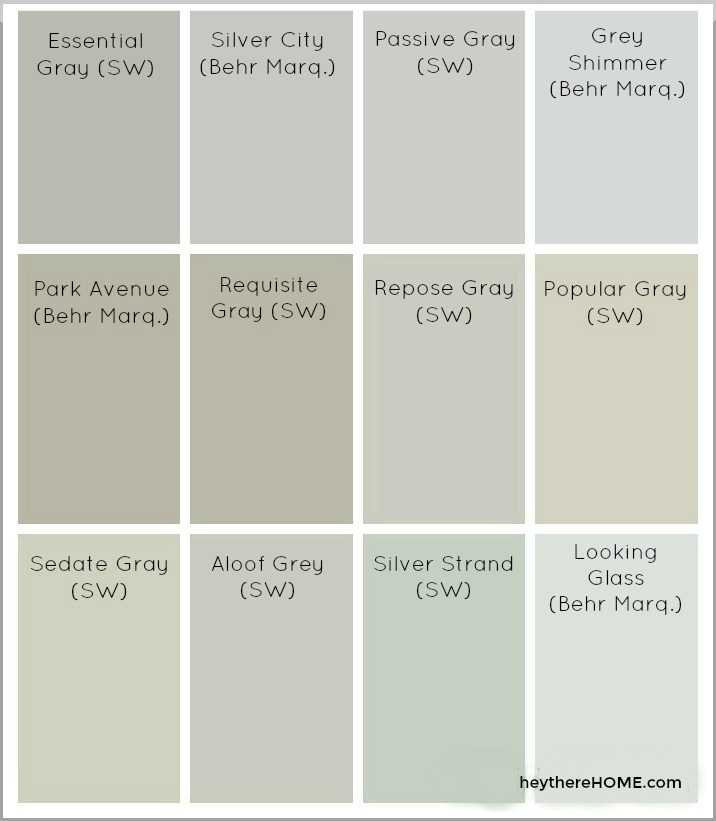 Best ideas about Best Gray Paint Colors Sherwin Williams . Save or Pin How to Choose Neutral Paint Colors 12 Perfect Neutrals Now.