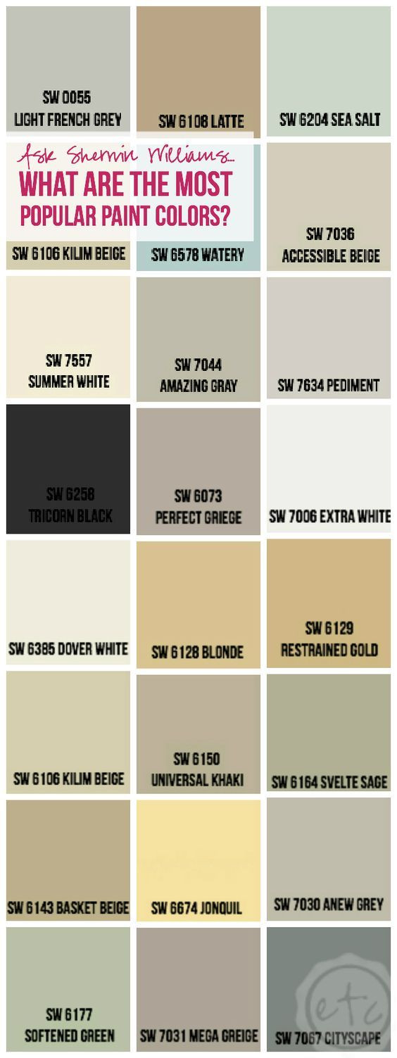 Best ideas about Best Gray Paint Colors Sherwin Williams . Save or Pin Ask Sherwin Williams What are the most Popular Paint Now.