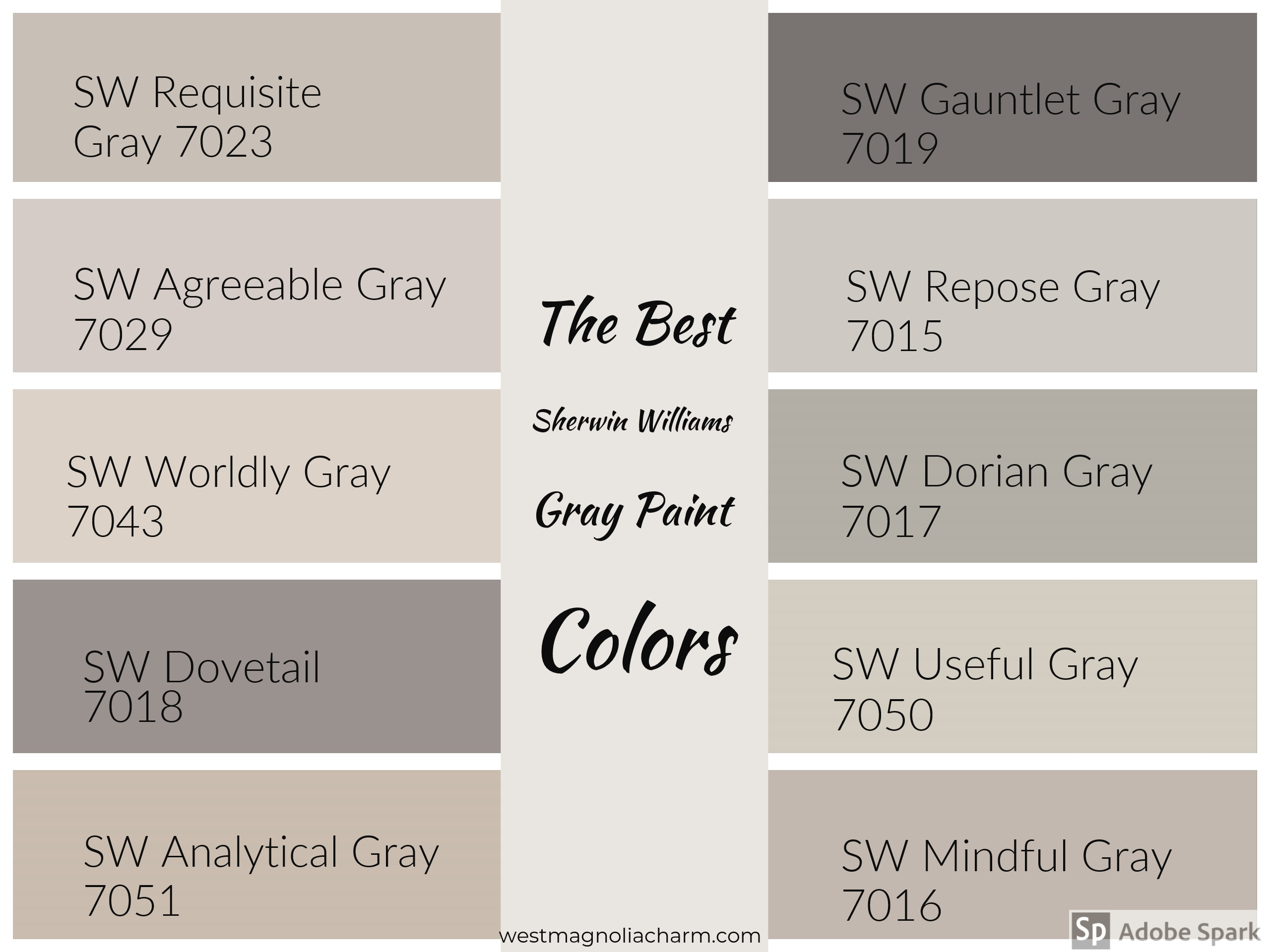 Best ideas about Best Gray Paint Colors Sherwin Williams . Save or Pin The Best Sherwin Williams Gray Paint Colors West Now.
