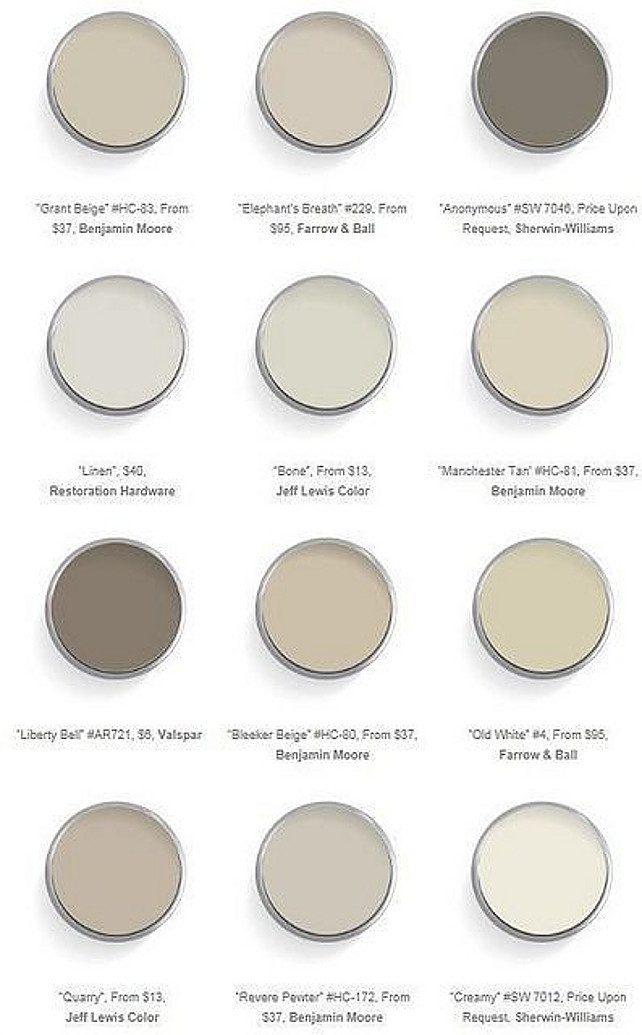 Best ideas about Best Neutral Paint Colors . Save or Pin Interior Paint Color and Color Palette Ideas with Now.
