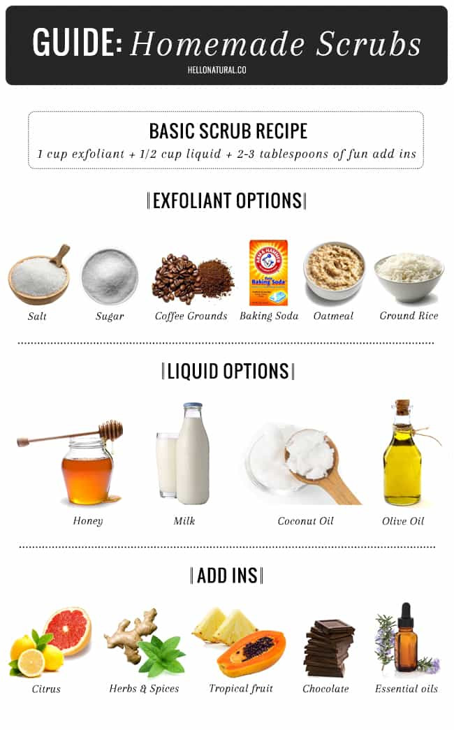 Best ideas about Body Mask DIY . Save or Pin DIY Basic Homemade Scrub Formula Endless Variations Now.