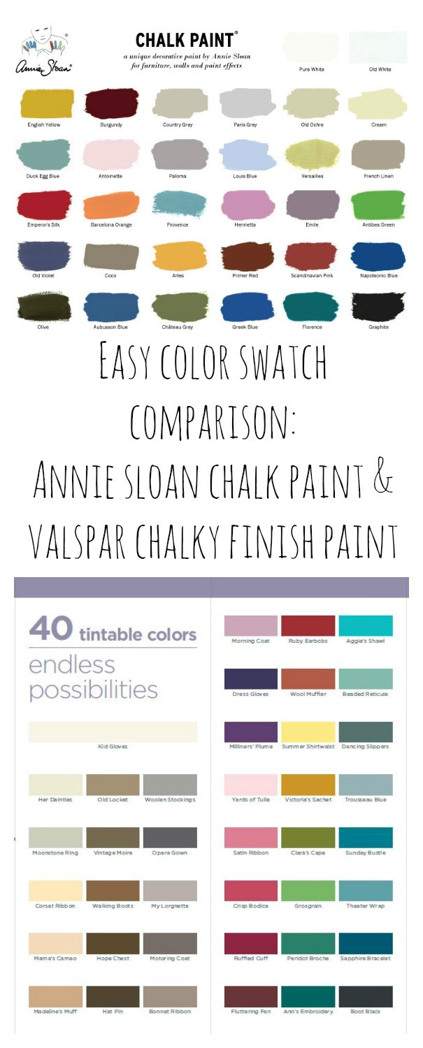 Best ideas about Chalk Paint Colors Lowes . Save or Pin Honest Review – Valspar Chalky Finish vs Annie Sloan Now.