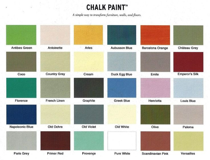 Best ideas about Chalk Paint Colors Lowes . Save or Pin This a bright pure red we also call Red Beret It is Now.