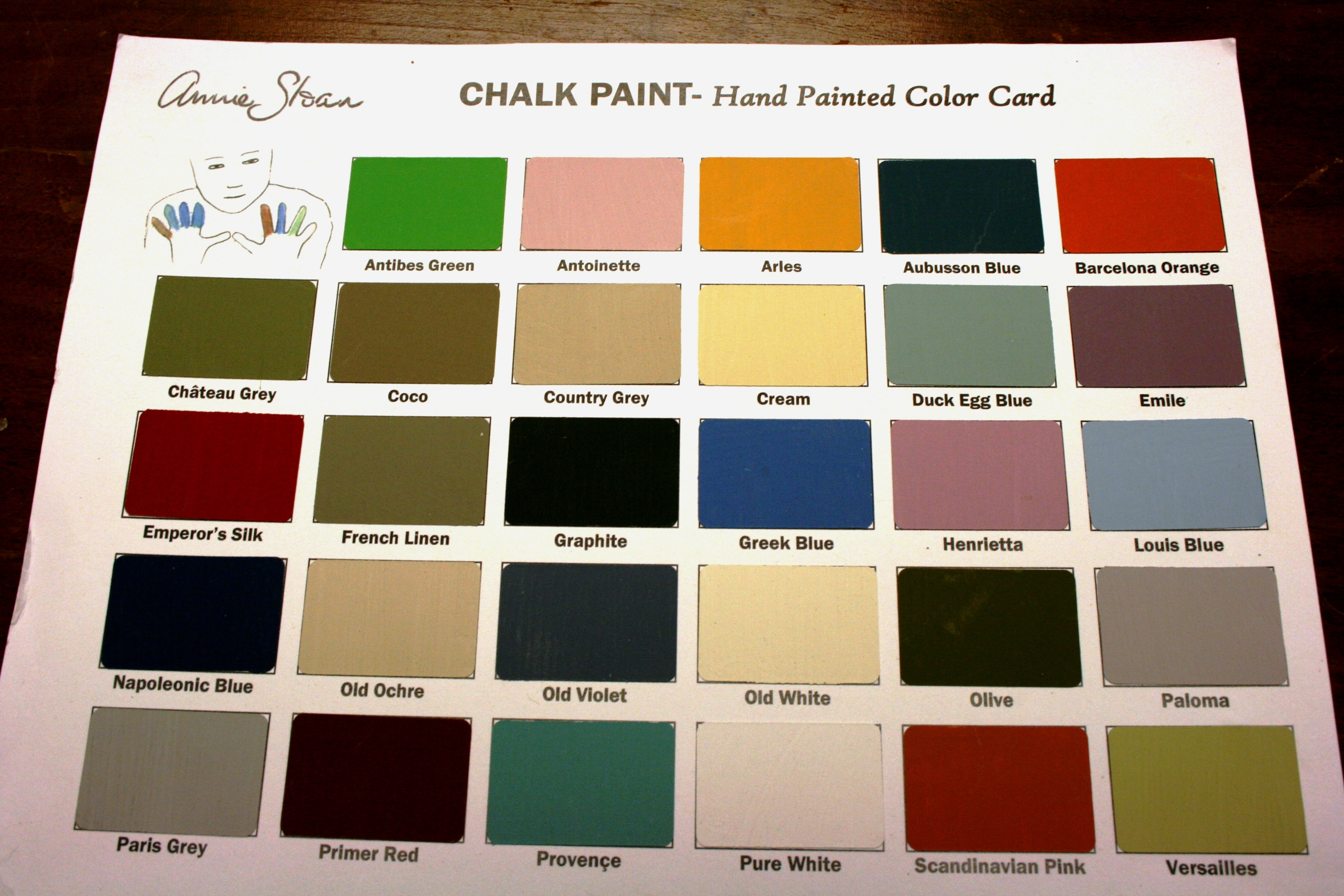Best ideas about Chalkboard Paint Colors . Save or Pin Book Review Quick and Easy Paint Transformations 50 step Now.