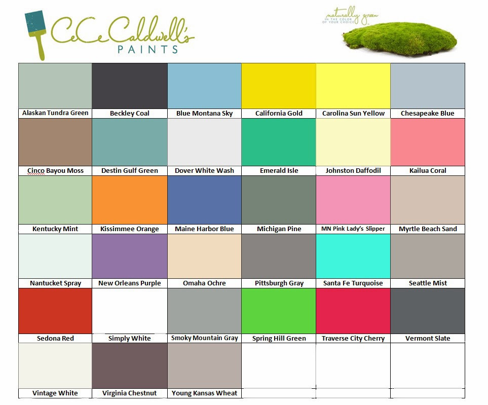 Best ideas about Chalkboard Paint Colors . Save or Pin Chalk Paint 101 and Chalk Paint panies Now.