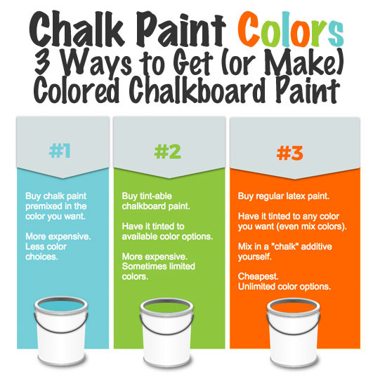 Best ideas about Chalkboard Paint Colors . Save or Pin DIY Chalkboard Paint Colors Easy Way to Make Any Color Now.