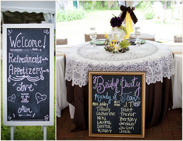 Best ideas about Chalkboard Wedding Signs DIY . Save or Pin DIY Chalkboard Wedding SignsTruly Engaging Wedding Blog Now.