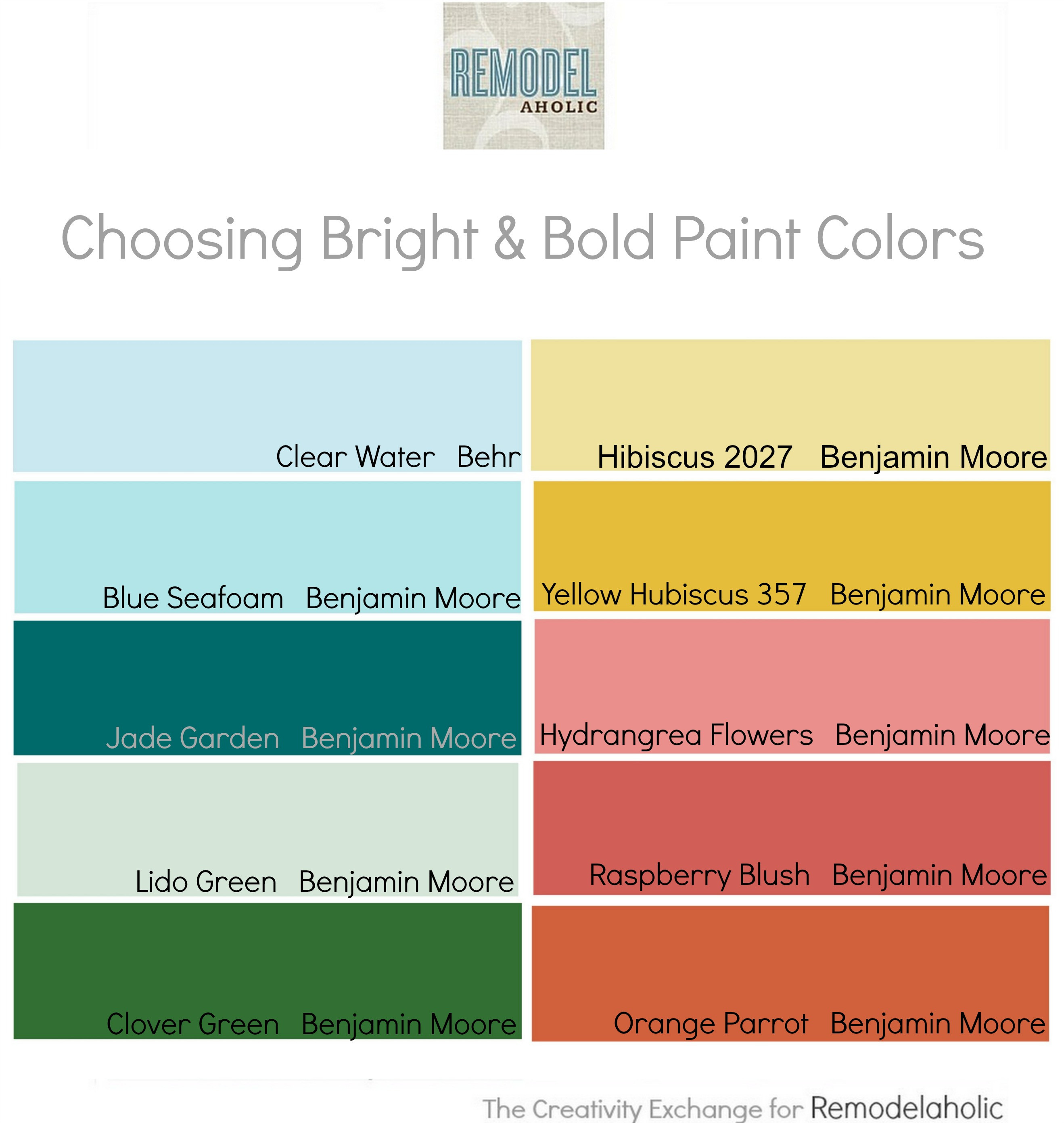 Best ideas about Choosing Paint Colors . Save or Pin Remodelaholic Now.