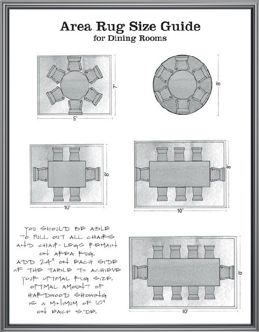 Best ideas about Dining Room Dimensions . Save or Pin Area Rug Buying Guide Now.