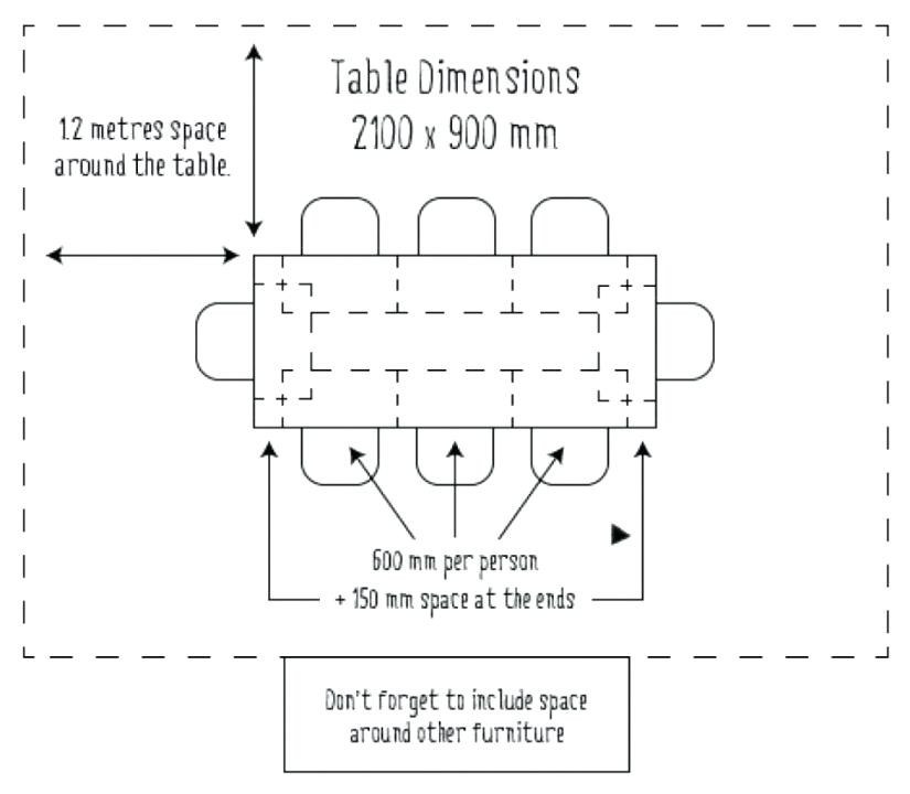 Best ideas about Dining Room Dimensions . Save or Pin Standard Dining Table Dimensions For 8 Now.