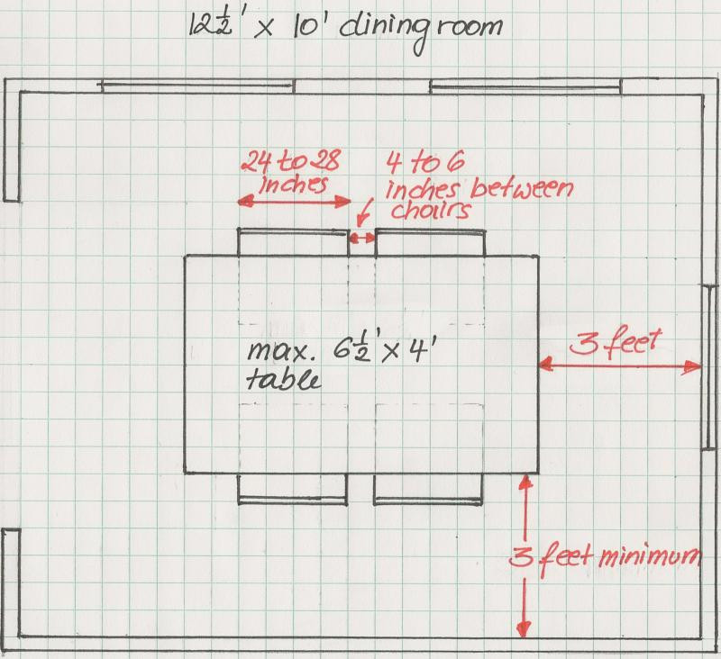 Best ideas about Dining Room Dimensions . Save or Pin Considerations when staging a dining room Now.