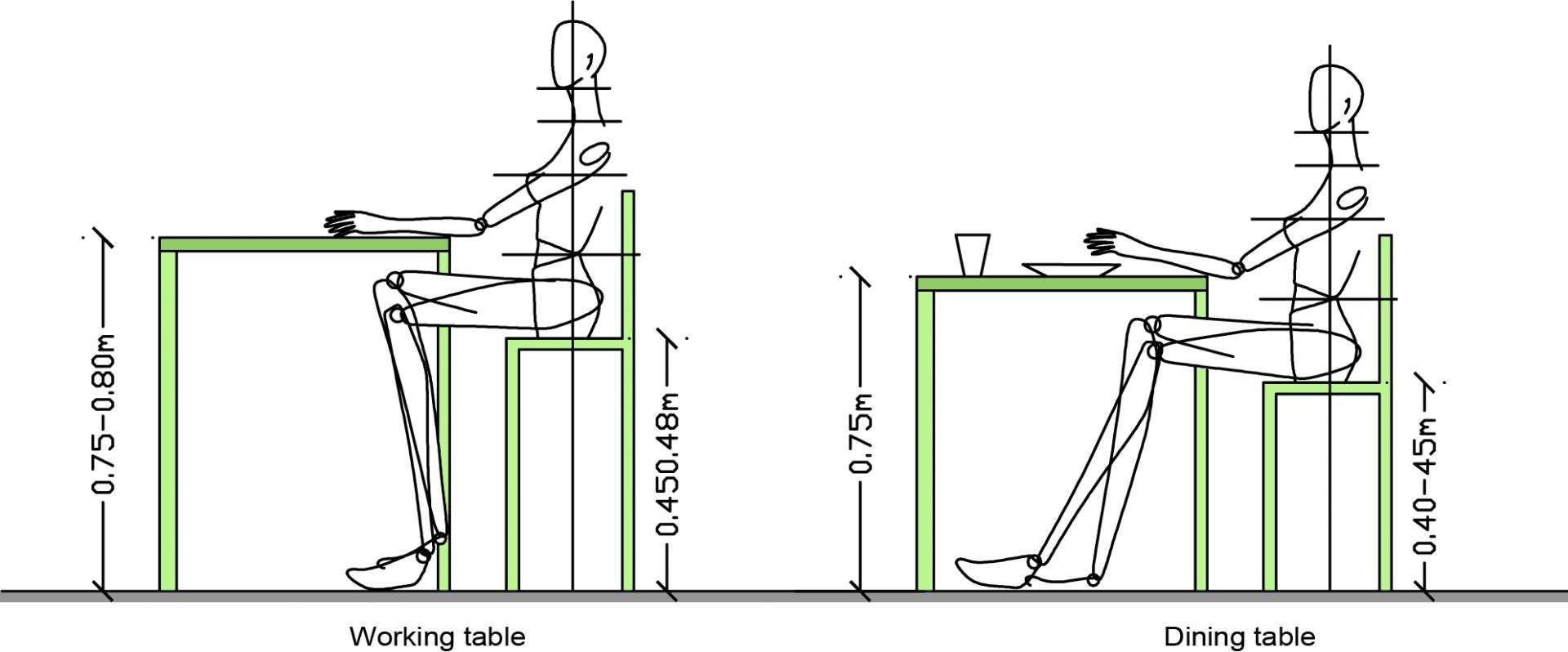 Best ideas about Dining Table Height . Save or Pin standard dining table size Google Search Now.