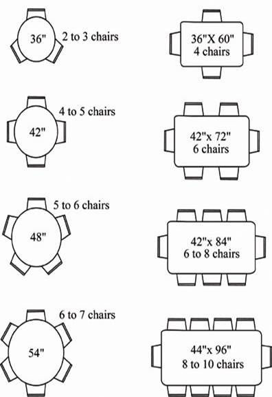 Best ideas about Dining Table Sizes . Save or Pin Tricks to Sizing Your Dining Room Home How To s Now.