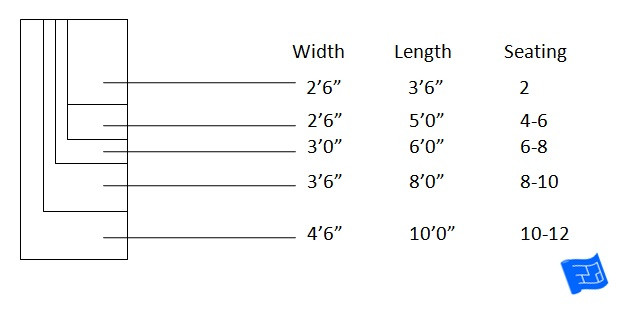 Best ideas about Dining Table Sizes . Save or Pin Dining Table Size Now.