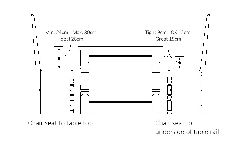 Best ideas about Dining Table Sizes . Save or Pin What is the ideal Dining Table and Chair Height Now.