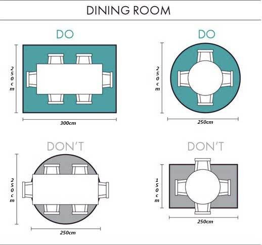 Best ideas about Dining Table Sizes . Save or Pin 3 steps to the perfect dining room rug size Rug Emporium Now.