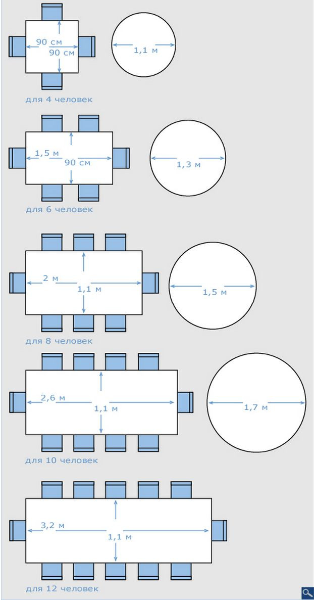 Best ideas about Dining Table Sizes . Save or Pin Dining Table Plans Design WoodWorking Projects & Plans Now.