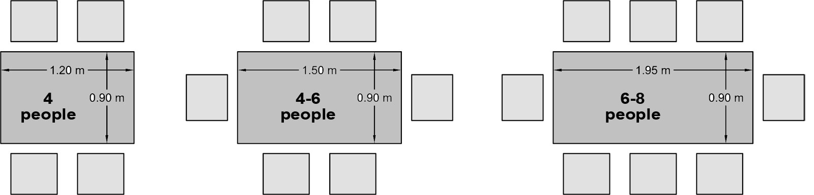 Best ideas about Dining Table Sizes . Save or Pin Dining table dimensions measurements Now.