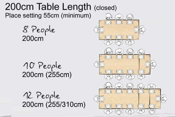 Best ideas about Dining Table Sizes . Save or Pin Pin by Berrydesign on Berrydesign News and Latest Blog Now.