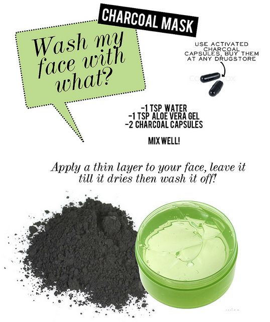 Best ideas about DIY Charcoal Mask Recipe . Save or Pin Simple DIY Charcoal Mask Recipe Now.