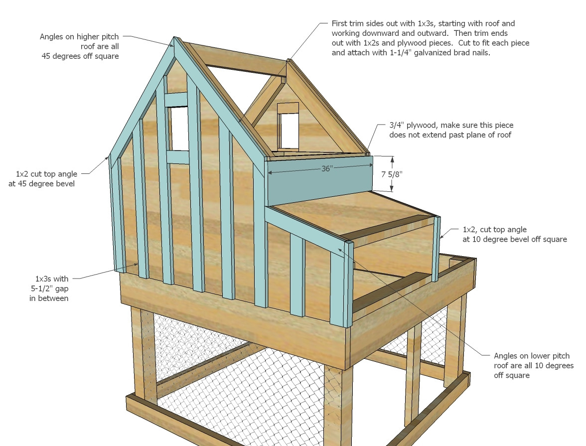 Best ideas about DIY Chicken Coop Plans . Save or Pin Small Chicken Coop with Planter Clean Out Tray and Now.