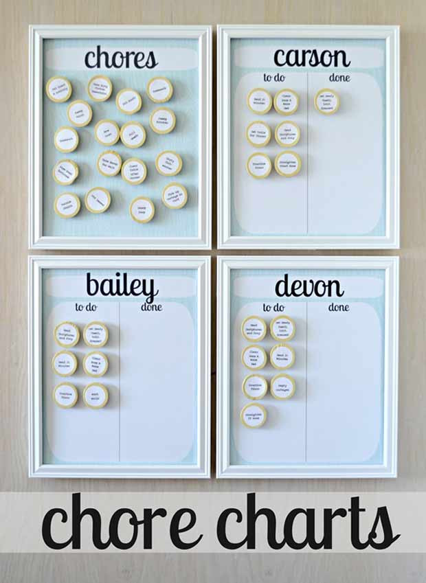 Best ideas about DIY Chore Chart For Kids . Save or Pin DIY Chore Charts Bellissima Kids Bellissima Kids Now.