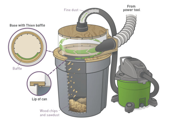 Best ideas about DIY Cyclone Dust Collector Plans . Save or Pin Build a See Through Cyclone Dust Separator for Your Shop Now.