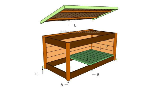 Best ideas about DIY Deck Boxes . Save or Pin Building a deck box DIY Now.