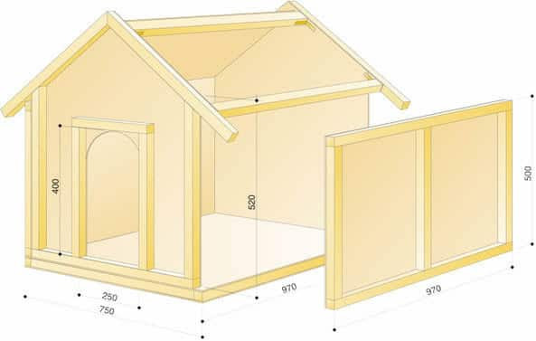 Best ideas about DIY Dog House Plans . Save or Pin DIY dog house Handyman tips Now.