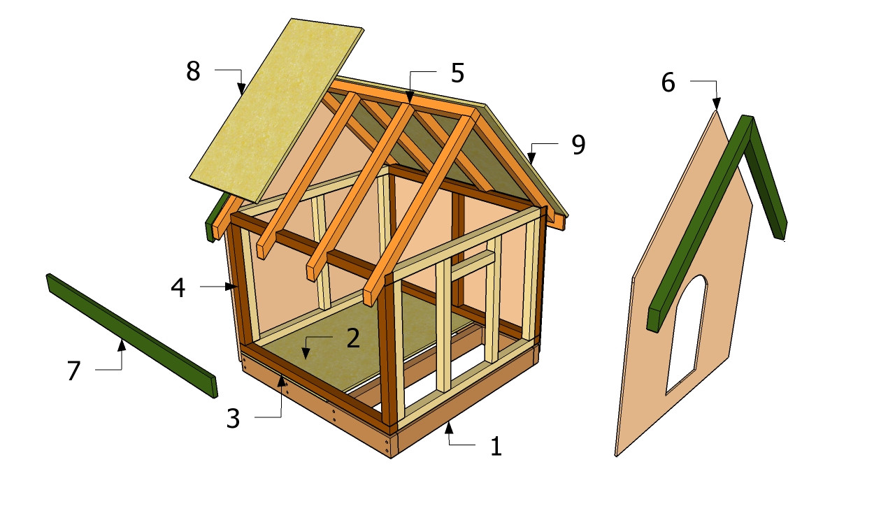 Best ideas about DIY Dog House Plans . Save or Pin Dog House Plans Free Now.
