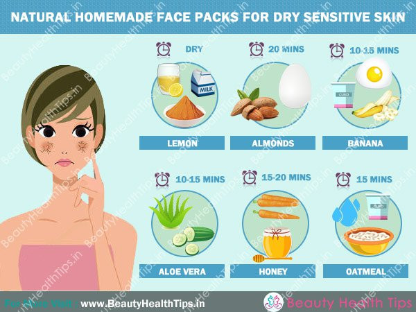 Best ideas about DIY Face Mask For Sensitive Skin . Save or Pin Best natural homemade face packs for sensitive dry skin Now.