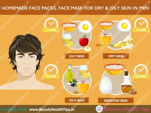 Best ideas about DIY Face Mask For Sensitive Skin . Save or Pin How to prepare face packs face mask for dry and oily skin Now.