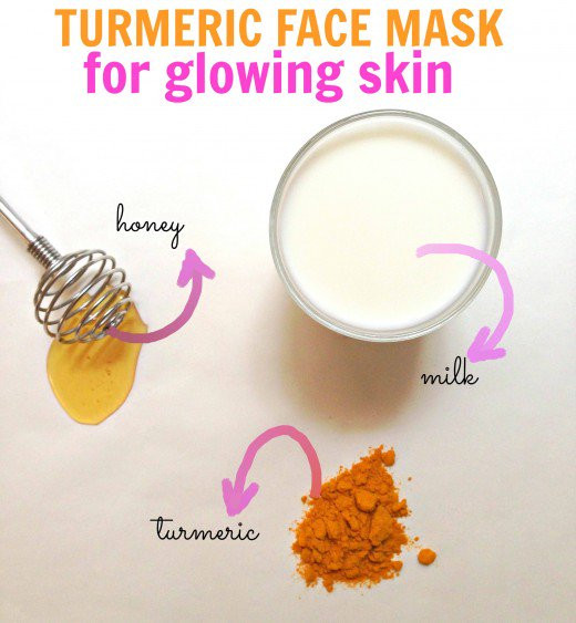 Best ideas about DIY Facial Mask For Glowing Skin . Save or Pin Turmeric Face Mask Recipes True Secret to Glowing Skin Now.