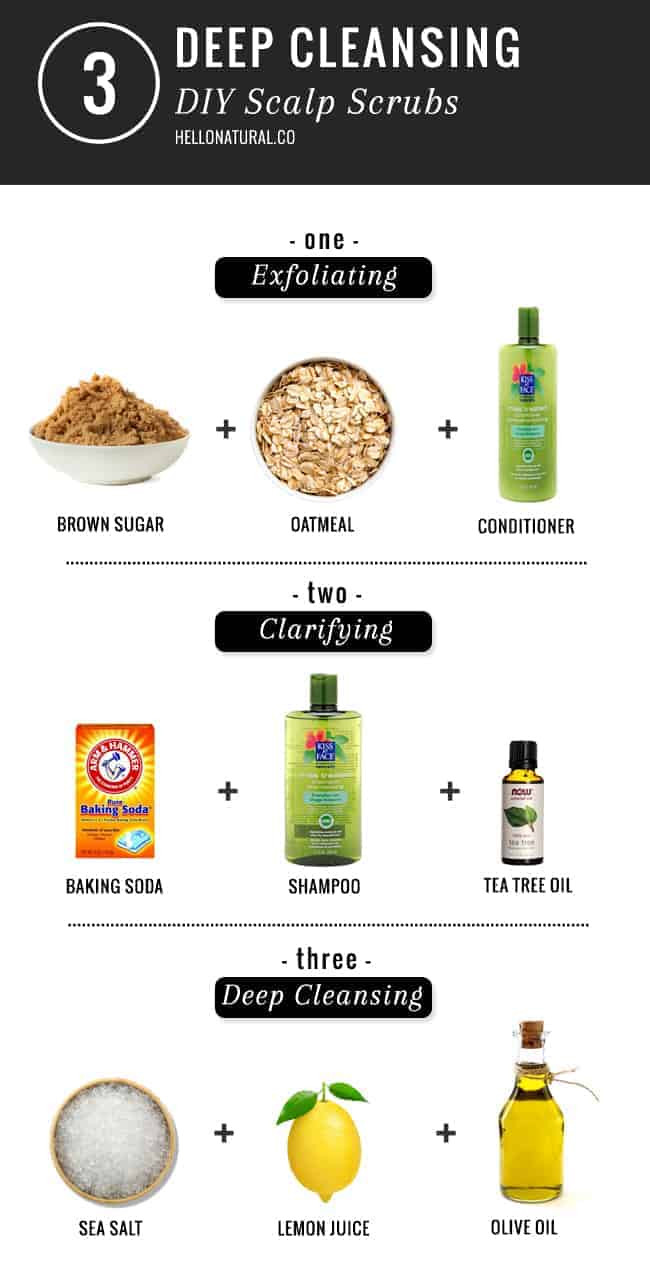 Best ideas about DIY Hair Mask For Dry Scalp . Save or Pin 3 Deep Cleansing DIY Scalp Scrubs Now.