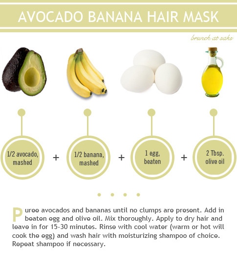 Best ideas about DIY Hair Mask . Save or Pin Avocado Banana Hair Mask s and for Now.