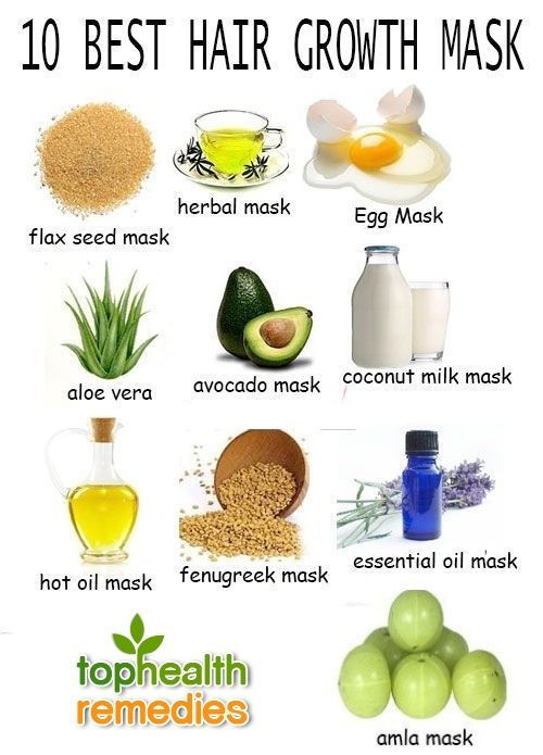 Best ideas about DIY Hair Masks . Save or Pin 10 Best Hair Growth Mask … Now.