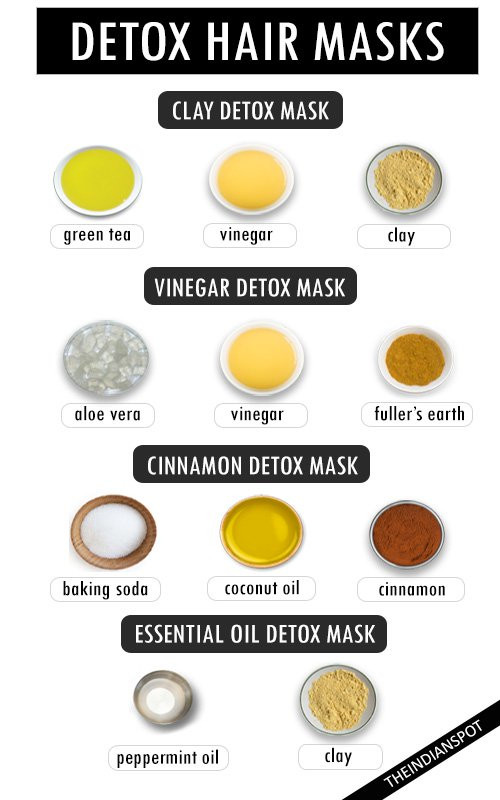Best ideas about DIY Hair Masks . Save or Pin 5 BEST DIY DETOX HAIR MASK RECIPES FOR BEAUTIFUL LOCKS Now.