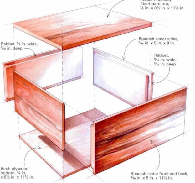 Best ideas about DIY Humidor Plans . Save or Pin 1000 images about humidor on Pinterest Now.