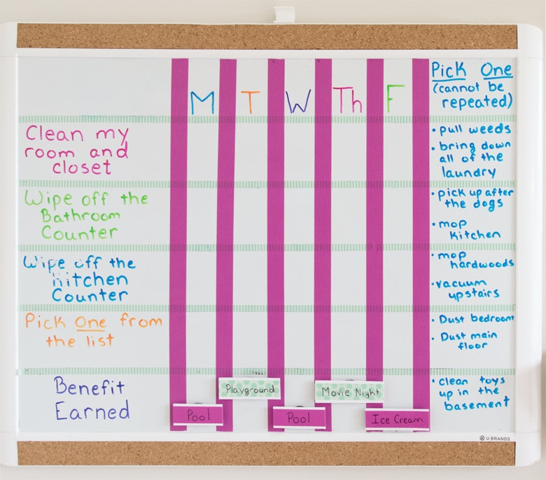 Best ideas about DIY Kids Chore Chart . Save or Pin DIY Kid s Chore Chart Now.