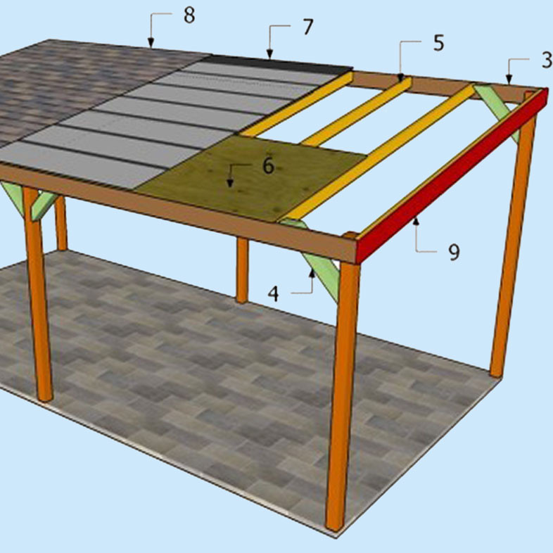 Best ideas about DIY Metal Carports Kits . Save or Pin Ecospan Carports & Shadeports Now.