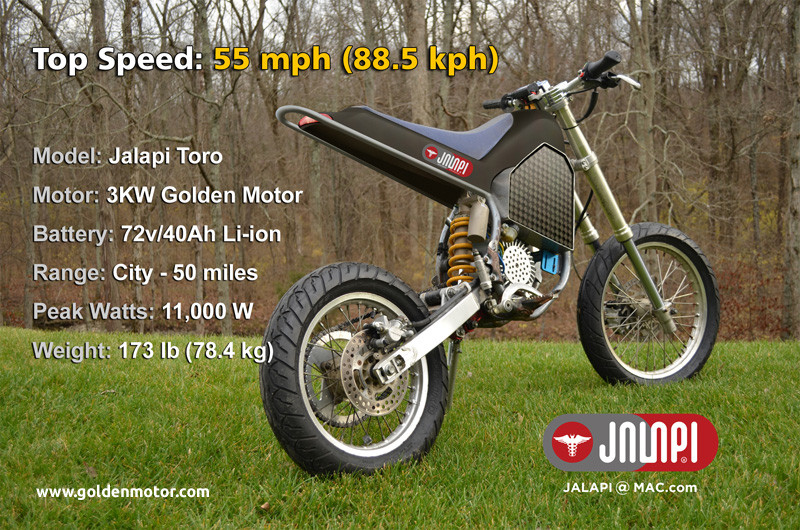 Best ideas about DIY Motorcycle Kit . Save or Pin Electric Motorcycle Motorcycle Conversion Kit Electric Now.