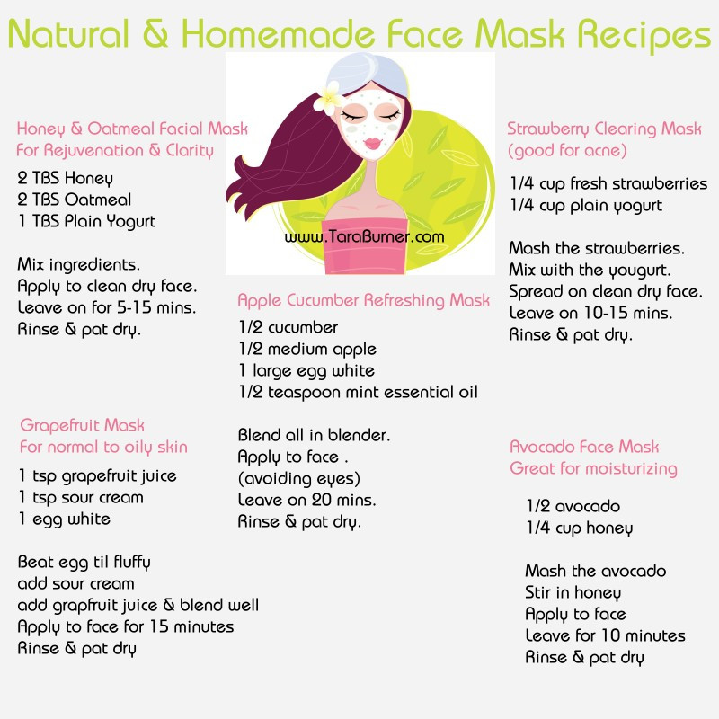 Best ideas about DIY Natural Face Mask . Save or Pin DIY Face Masks Homemade Natural Now.
