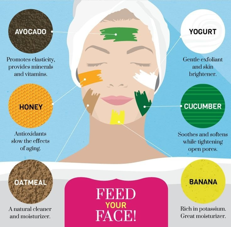 Best ideas about DIY Natural Face Mask . Save or Pin 8 DIY At Home Face Mask Recipes Now.