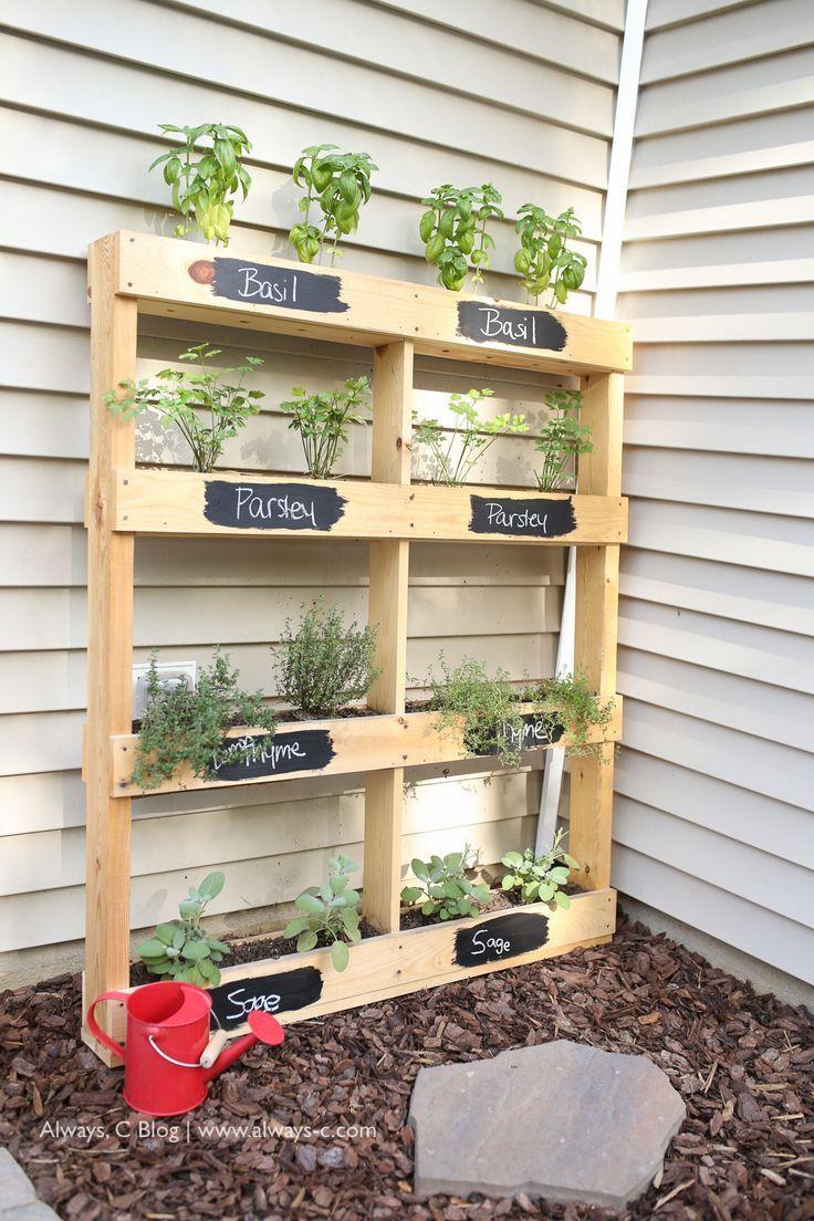 Best ideas about DIY Pallets Garden . Save or Pin Pallet Herb Garden DIY The Pink Lemonade Blog Now.
