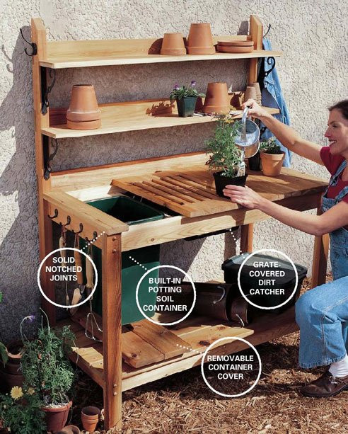 Best ideas about DIY Potting Bench Plans . Save or Pin Cedar Potting Bench Plans Woodwork City Free Woodworking Now.